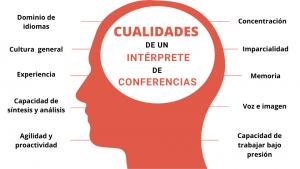cualidades de un intérprete de conferencias